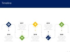 Optimizing Tasks Team Collaboration Agile Operations Timeline Summary PDF