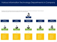 Optimizing Tasks Team Collaboration Agile Operations Various Information Technology Departments In Company Download PDF