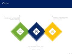 Optimizing Tasks Team Collaboration Agile Operations Venn Mockup PDF