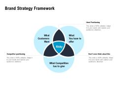 Optimizing The Marketing Operations To Drive Efficiencies Brand Strategy Framework Brochure PDF
