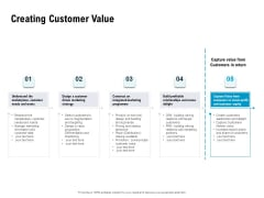 Optimizing The Marketing Operations To Drive Efficiencies Creating Customer Value Pictures PDF