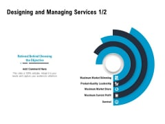 Optimizing The Marketing Operations To Drive Efficiencies Designing And Managing Services Market Summary PDF