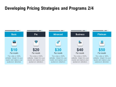 Optimizing The Marketing Operations To Drive Efficiencies Developing Pricing Strategies And Programs Business Inspiration PDF