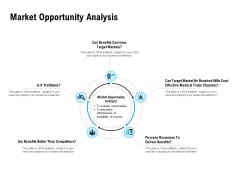 Optimizing The Marketing Operations To Drive Efficiencies Market Opportunity Analysis Graphics PDF