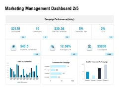 Optimizing The Marketing Operations To Drive Efficiencies Marketing Management Dashboard Cost Infographics PDF