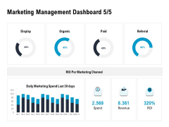 Optimizing The Marketing Operations To Drive Efficiencies Marketing Management Dashboard Display Demonstration PDF