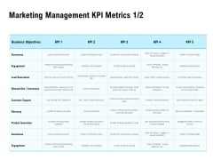Optimizing The Marketing Operations To Drive Efficiencies Marketing Management KPI Metrics Business Pictures PDF
