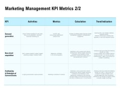 Optimizing The Marketing Operations To Drive Efficiencies Marketing Management KPI Metrics Investment Information PDF
