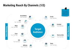 Optimizing The Marketing Operations To Drive Efficiencies Marketing Reach By Channels Target Brochure PDF