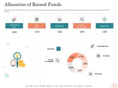 Option Pool Funding Pitch Deck Allocation Of Raised Funds Ppt Portfolio Slideshow PDF