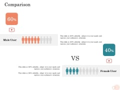 Option Pool Funding Pitch Deck Comparison Ppt Styles Graphics PDF
