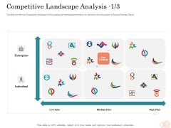 Option Pool Funding Pitch Deck Competitive Landscape Analysis Ppt Icon Sample PDF