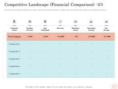 Option Pool Funding Pitch Deck Competitive Landscape Financial Comparison Introduction PDF