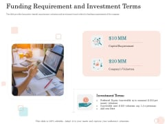 Option Pool Funding Pitch Deck Funding Requirement And Investment Terms Ppt Gallery Shapes PDF