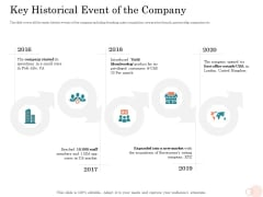 Option Pool Funding Pitch Deck Key Historical Event Of The Company Ppt Portfolio Samples PDF