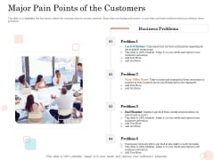 Option Pool Funding Pitch Deck Major Pain Points Of The Customers Ppt Summary Introduction PDF