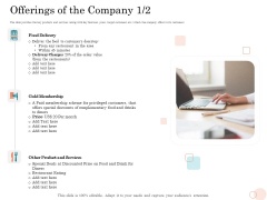 Option Pool Funding Pitch Deck Offerings Of The Company Delivery Ppt Model Graphics Tutorials PDF