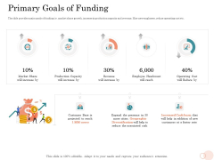 Option Pool Funding Pitch Deck Primary Goals Of Funding Ppt Infographics Graphics Design PDF