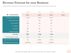 Option Pool Funding Pitch Deck Revenue Forecast For Your Business Template PDF