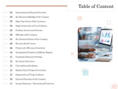 Option Pool Funding Pitch Deck Table Of Content Diagrams PDF