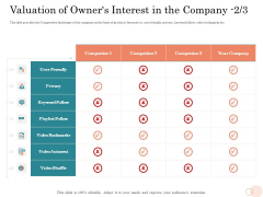 Option Pool Funding Pitch Deck Valuation Of Owners Interest In The Company Privacy Formats PDF