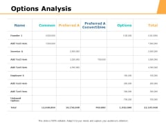 Options Analysis Ppt PowerPoint Presentation Professional Guidelines