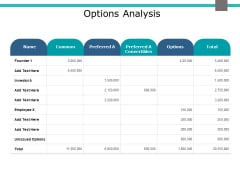 Options Analysis Ppt PowerPoint Presentation Professional Layout Ideas