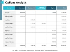 Options Analysis Ppt PowerPoint Presentation Summary Show