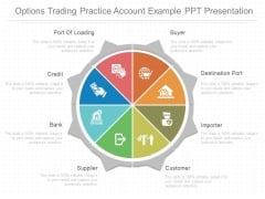 Options Trading Practice Account Example Ppt Presentation