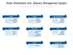 Order Distribution And Delivery Management System Ppt PowerPoint Presentation Outline Examples PDF