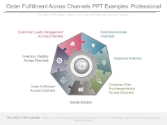 Order Fulfillment Across Channels Ppt Examples Professional