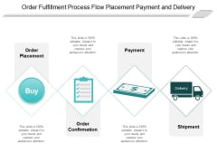 Order Fulfillment Process Flow Placement Payment And Delivery Ppt Powerpoint Presentation Icon Graphics Template