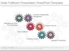 Order Fulfilment Presentation Powerpoint Templates