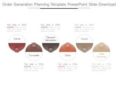 Order Generation Planning Template Powerpoint Slide Download