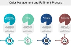 Order Management And Fulfilment Process Ppt PowerPoint Presentation Infographic Template Template