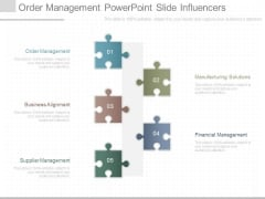 Order Management Powerpoint Slide Influencers