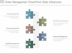 Order Management Powerpoint Slide Influencers