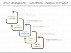 Order Management Presentation Background Images