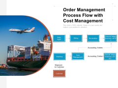 Order Management Process Flow With Cost Management Ppt PowerPoint Presentation Show Gridlines PDF