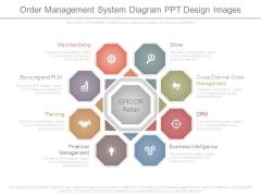 Order Management System Diagram Ppt Design Images