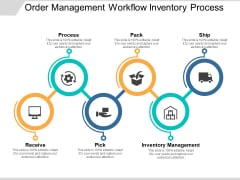 Order Management Workflow Inventory Process Ppt PowerPoint Presentation File Slide Download