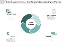 Order Management Workflow Order Placement Confirmation Shipment Payment Ppt Powerpoint Presentation Portfolio Model