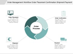 Order Management Workflow Order Placement Confirmation Shipment Payment Ppt PowerPoint Presentation Summary Design Ideas