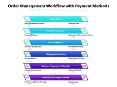 Order Management Workflow With Payment Methods Ppt PowerPoint Presentation File Formats PDF