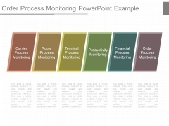Order Process Monitoring Powerpoint Example
