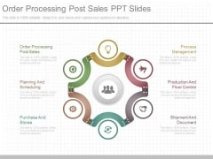 Order Processing Post Sales Ppt Slides