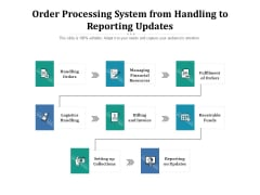 Order Processing System From Handling To Reporting Updates Ppt PowerPoint Presentation Styles Backgrounds PDF
