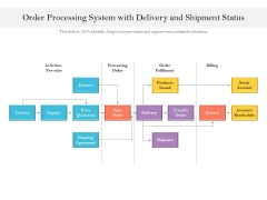 Order Processing System With Delivery And Shipment Status Ppt PowerPoint Presentation Ideas Visual Aids PDF