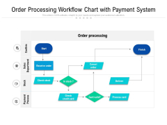 Order Processing Workflow Chart With Payment System Ppt PowerPoint Presentation Gallery Design Ideas PDF