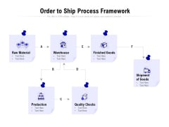 Order To Ship Process Framework Ppt PowerPoint Presentation Visual Aids Model PDF